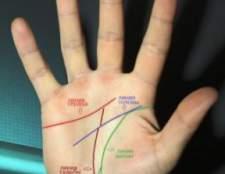 Хіромантія, ворожіння по лініях рук або як дізнатися свою долю по лініях руки